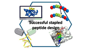 Designing Stapled Peptides to Inhibit Protein-Protein Interactions: An Analysis of Successes in a Rapidly Changing Field