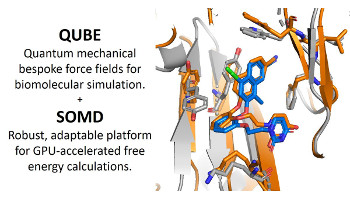 Implementation of the QUBE Force Field for High-Throughput Alchemical Free Energy Calculations